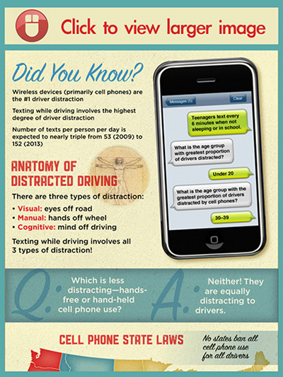 Distracted Driving Statistics & Laws Infographic