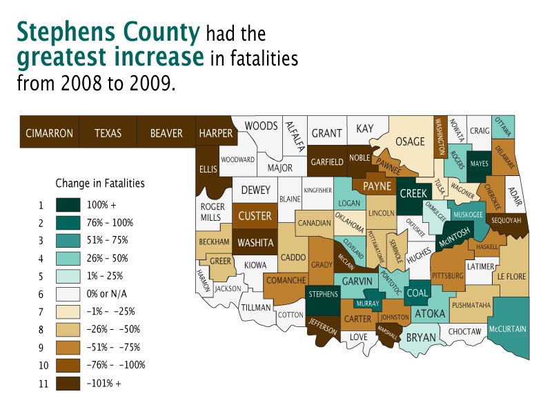 Stephens County had the greatest increase in alcohol-related fatalities