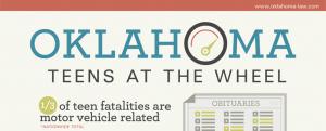Oklahoma Teen Driver Infographic