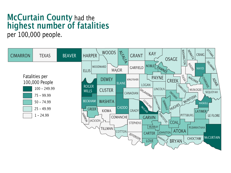 McCurtain County had the highest fatality rate in 2009