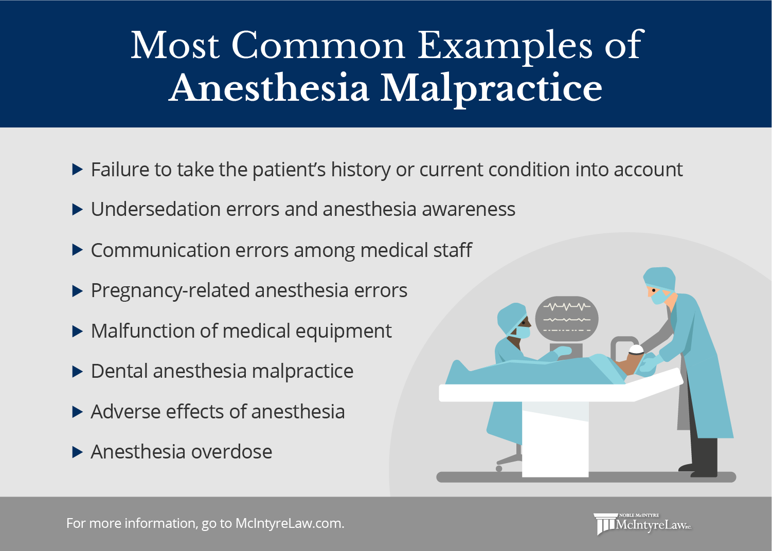 most common examples of anesthesia malpractice