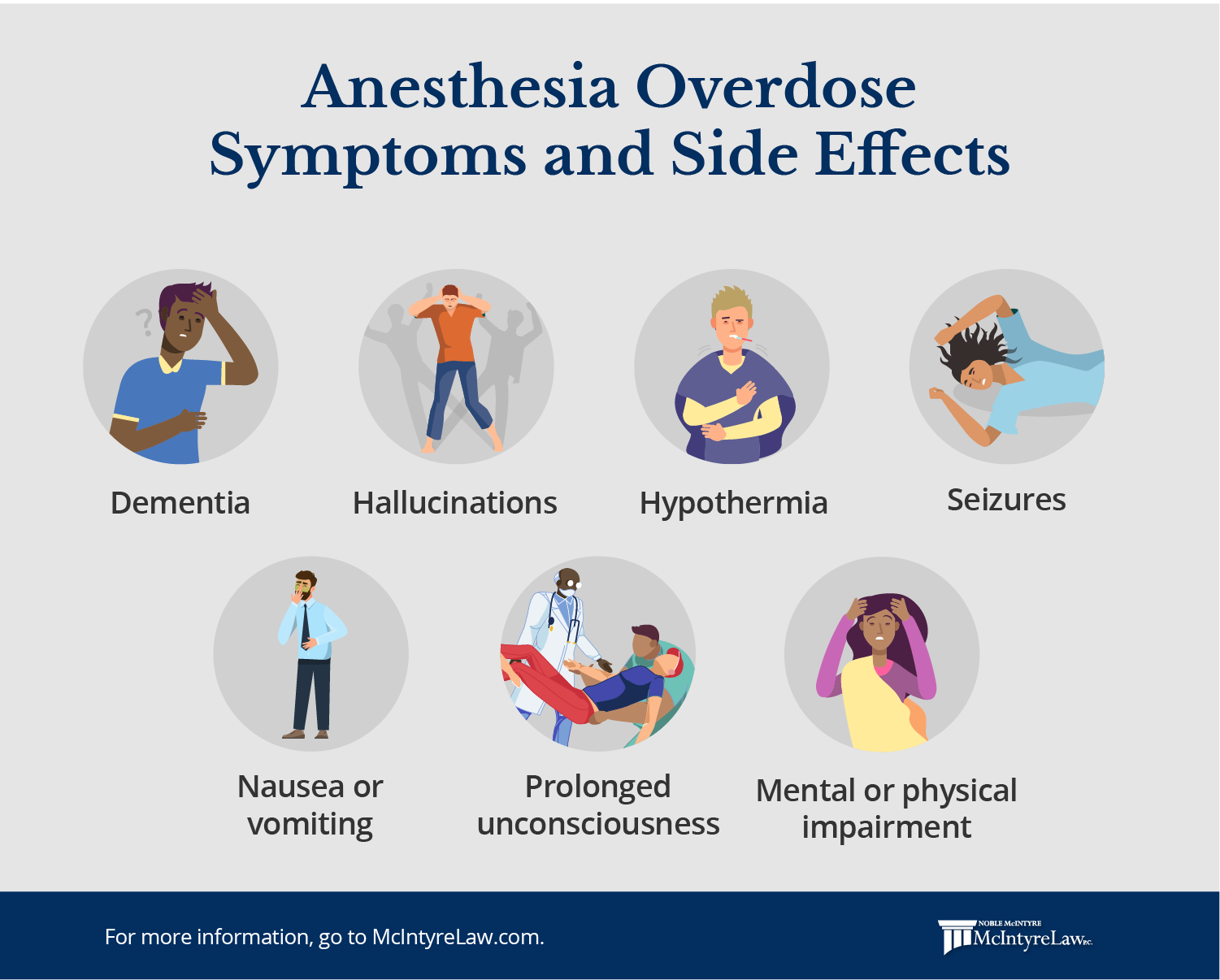 anesthesia overdose symptoms side effect