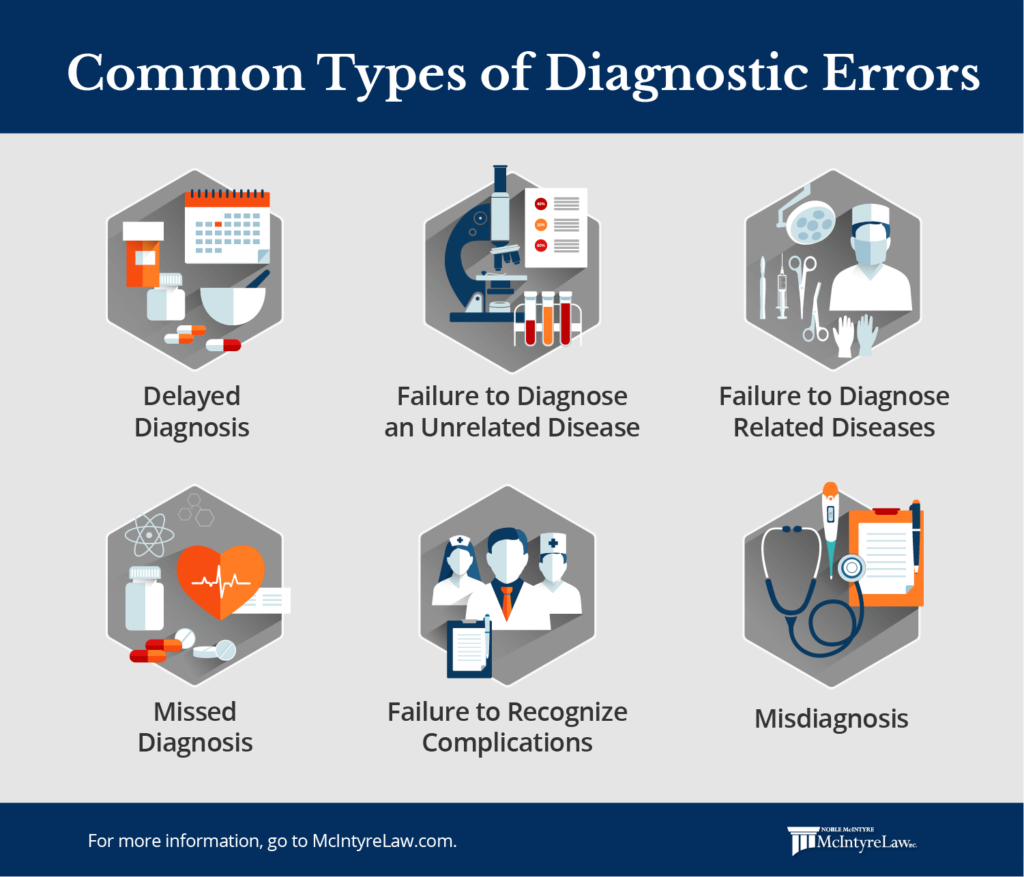 common types of diagnostic errors