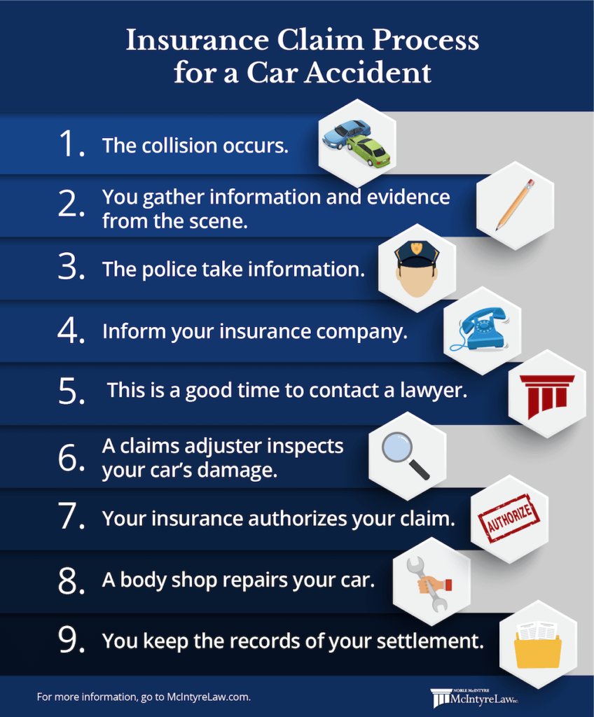 insurance claim process for an accident