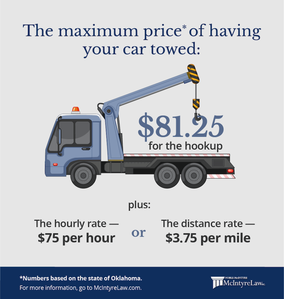 the maximum price of having your car towed in Oklahoma