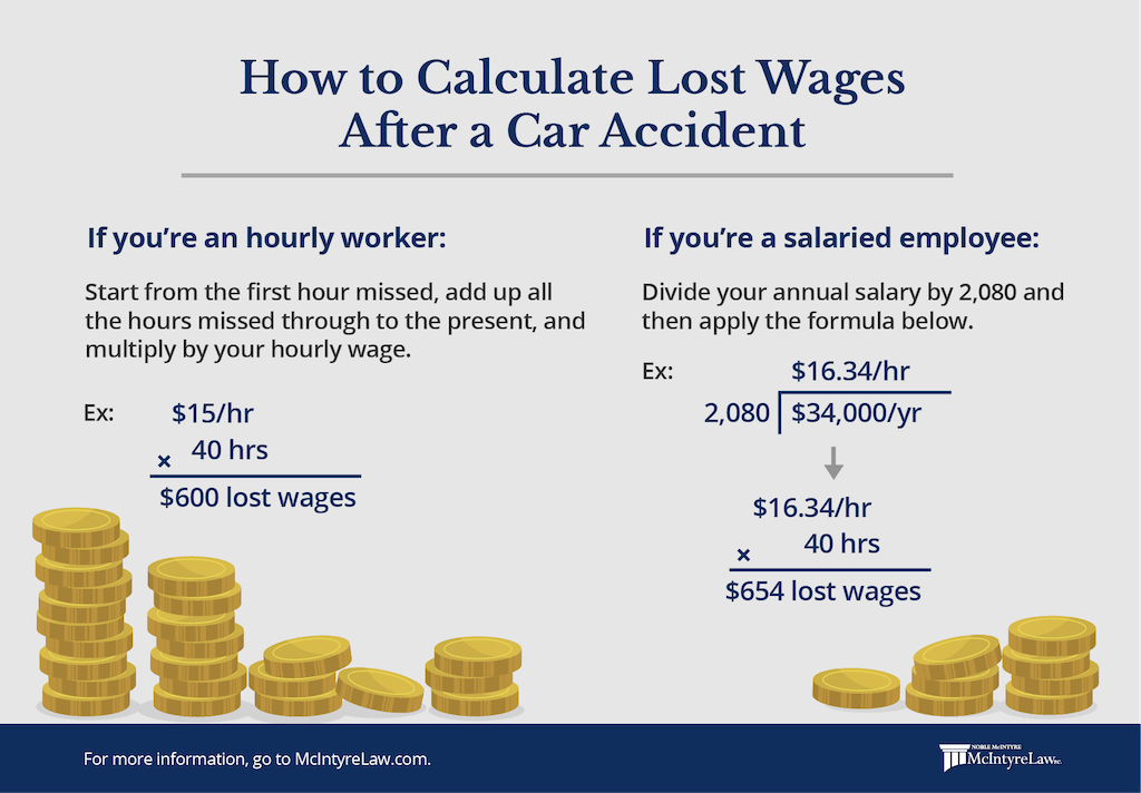 how to calculate lost pages after a car accident