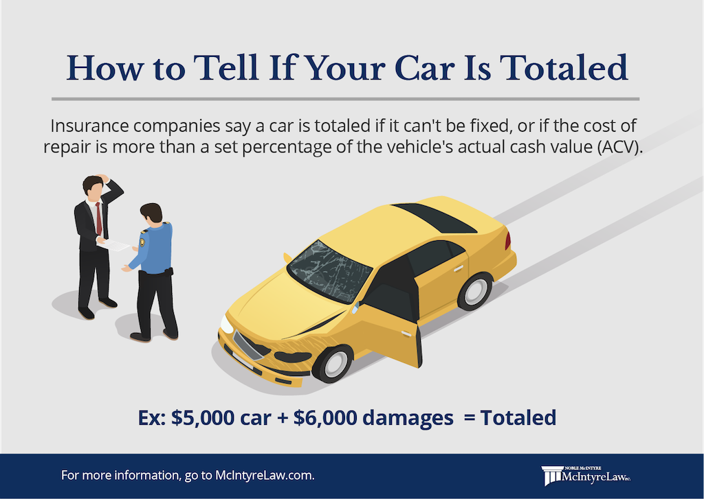 how to tell if your car is totaled and what happens when your car is totaled