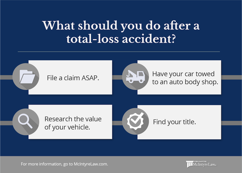 what should you do after a total loss car accident