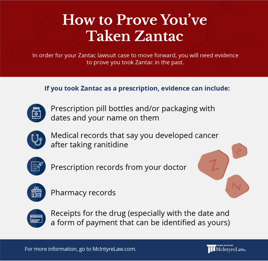 how to prove you've taken zantac